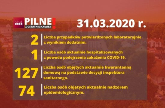 koronawirus w Pułtusku raport dnia 31 marca