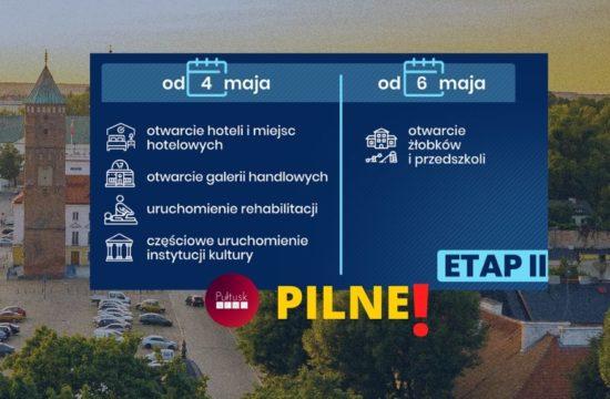 koronawirus w Polsce - znoszenie obostrzeń