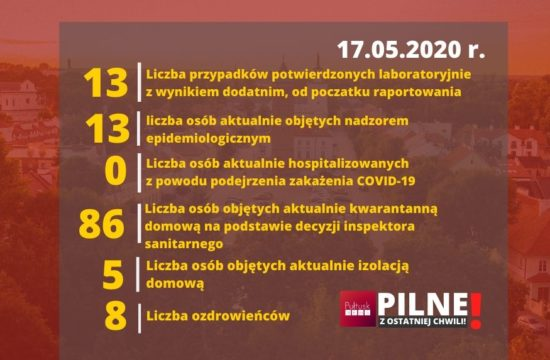 koronawirus powiat pułtuski