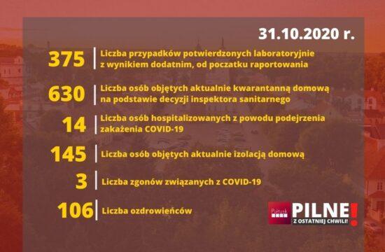 raport dnia koronawirus w Pułtusku
